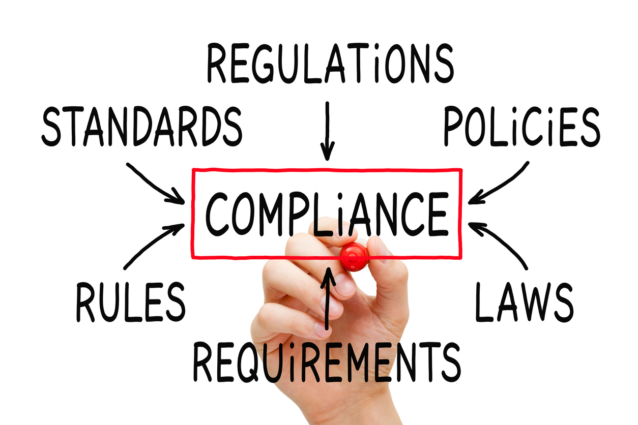 Image result for Human Resources Compliance